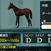 【ダビマス】入厩前の馬体解析ってMAX値が出てるみたいだね