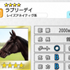 【ダビマス】星4の種牡馬ラブリーデイのステータス