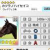 【ダビマス】星5の種牡馬メリーナイスとカツラノハイセイコのステータス