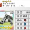 【ダビマス】星5の種牡馬タピット2014のステータス