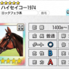 【ダビマス】星5の種牡馬ハイセイコー1974のステータス